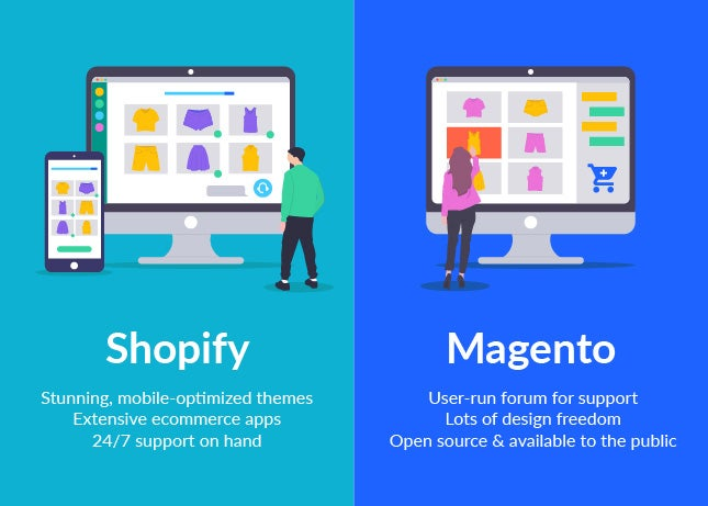 PART 2: 10 TOP DIFFERENCES BETWEEN SHOPIFY AND MAGENTO